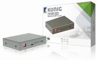 HDMI Splitter 2 port active 1in/2uit