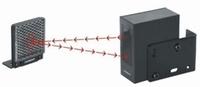 Infrarood licht sensor-schakelaar 230Vac